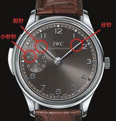 常见的基础手表知识普及大汇总
